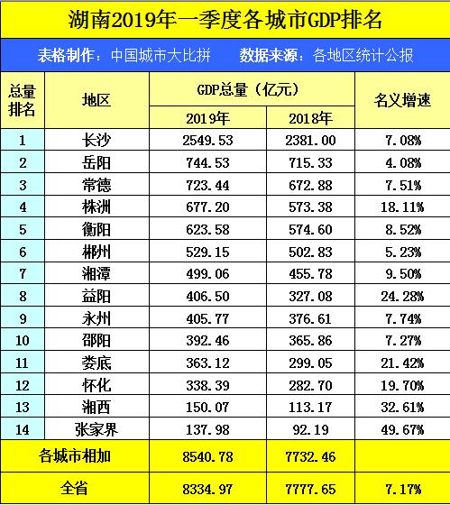 安庆经济gdp总量多少_安庆师范大学