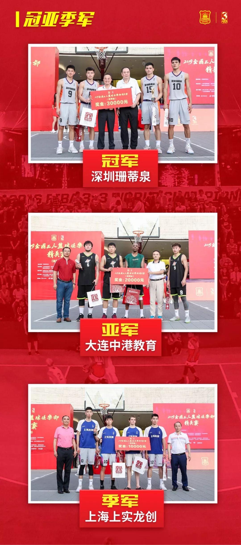 冠军出炉   深圳珊蒂泉勇夺2019全国三人篮球俱乐部精英