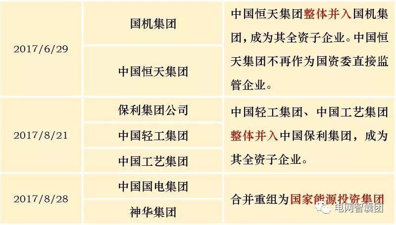 央企排名_央企老总年薪排名图