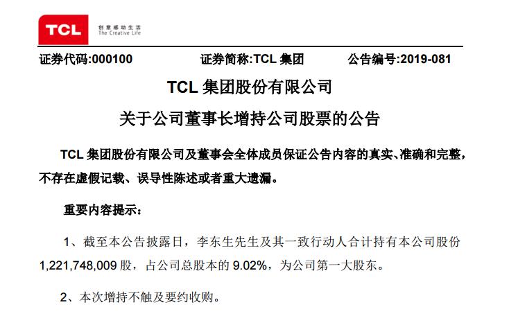 李东生为何半年5次增持TCL: 剥离家电新主业净利腰斩,年报后股价下挫超10%