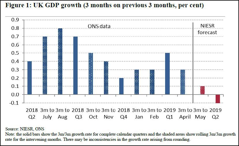 重创GDP_重创的伤口动漫图片