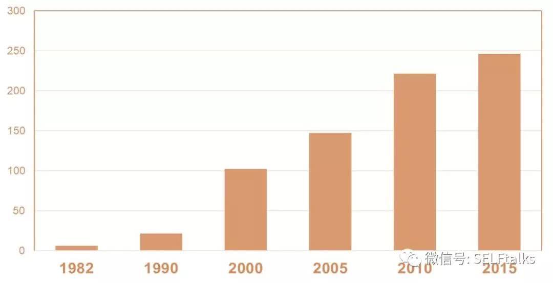 人口流动的概念_流动人口婚育证明图片