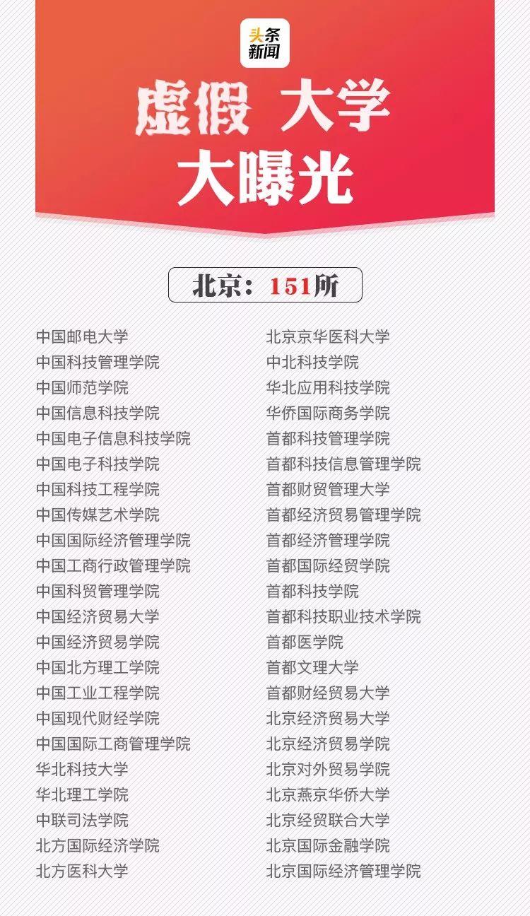 中国野鸡大学