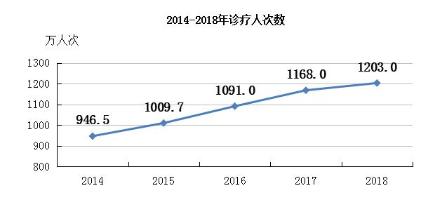 重庆渝中区gdp为什么低_重庆人口密度第一大市辖区,面积23平方千米,常住人口约59万人