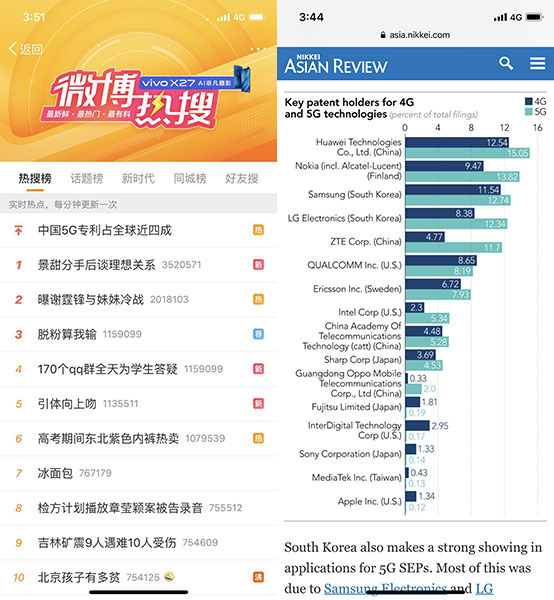 """中国5G专利全球近四成 OPPO进入""""国家队"""""""