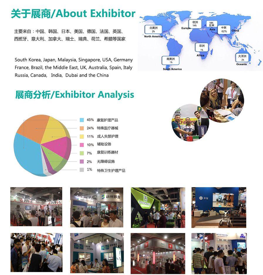 2019上海国际残疾人、老年人康复护理展览会即将举行_淘网赚