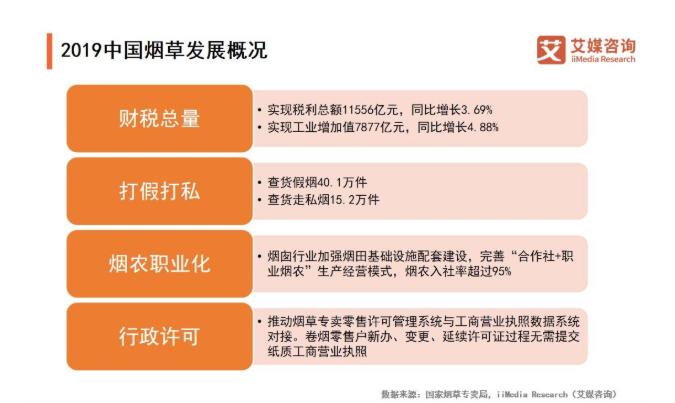 """港股""""烟草第一股""""今挂牌:头顶中国烟草光环,月均营收逾5亿港"""