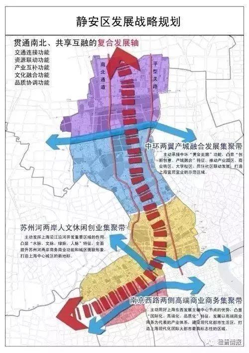 新静安区规划图