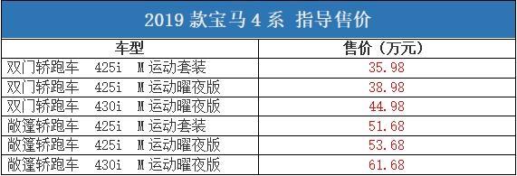标配运动套装  2019款宝马4系正式上市:共6款车型