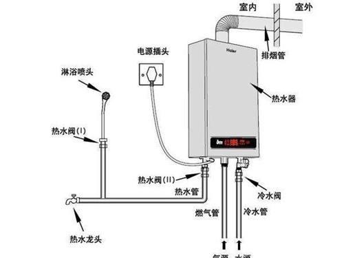 浅析壁挂炉什么时候安装更合适
