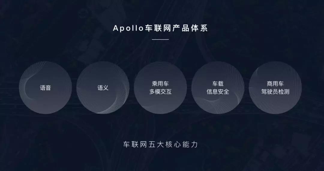 """百度Apollo""""书同文车同轨"""""""