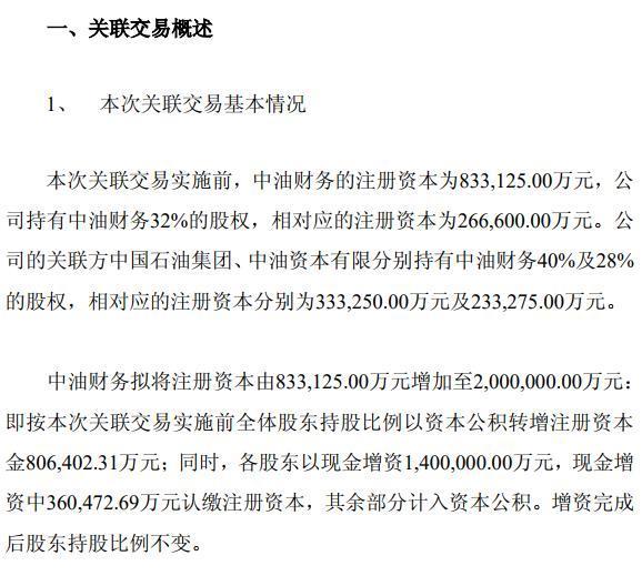 中油石油 中國石油:擬聯合兩關聯方增資中油財務,增資總額超220億元
