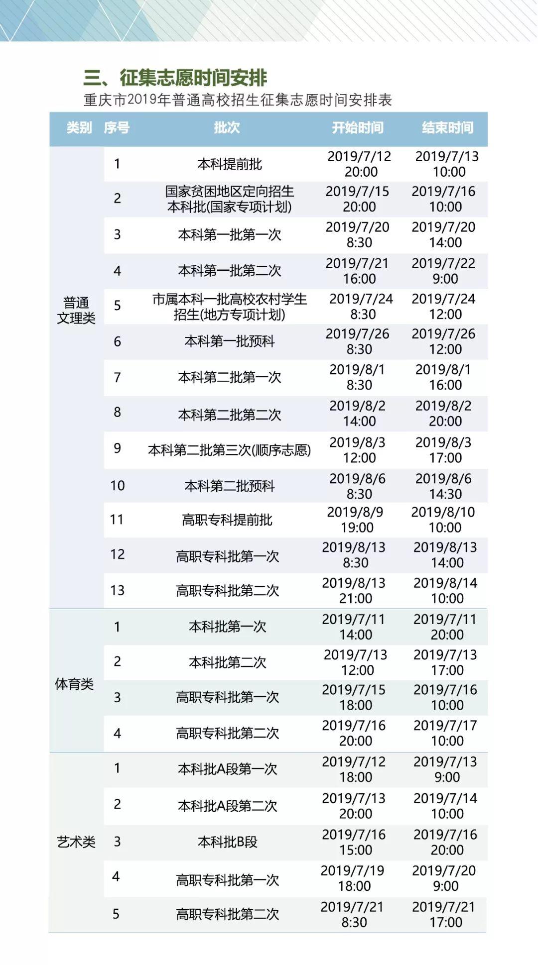 重庆市2019年高考志愿填报流程 录取进程 征集志愿时间安排 赶紧来看