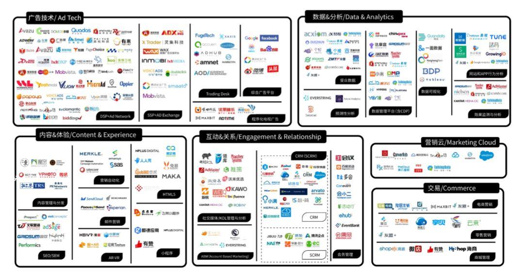 57撸百度知道_百度广告业务收入占比超90%,阿里(约4亿用户),腾讯(微信9亿用户)和