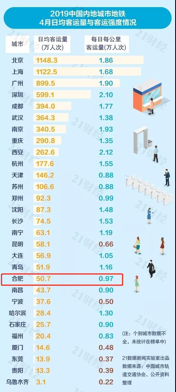 好奇:探访上海首条无人驾驶APM轨交线