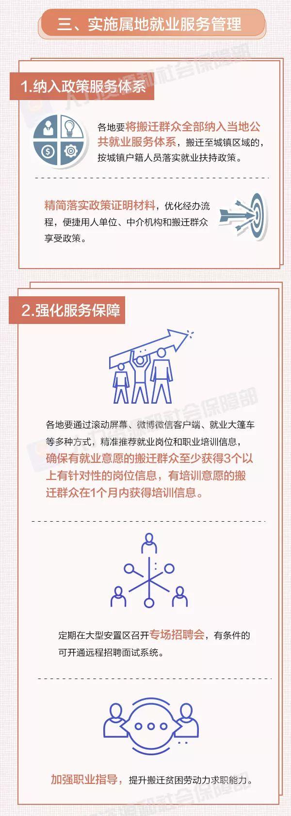 【扶贫参考】一图看懂 易地扶贫搬迁就业帮扶工作如何
