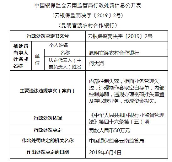 昆明官渡区_存在两大违规行为 昆明官渡农村合作银行遭罚50万元