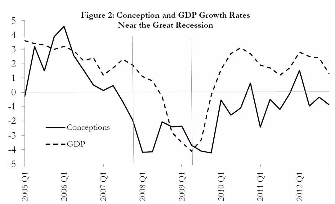 近十年gdp增长率_近十年中国gdp增长图