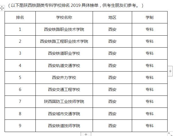 2019年大专排行榜_2019年最新大专学校排名在哪里查询