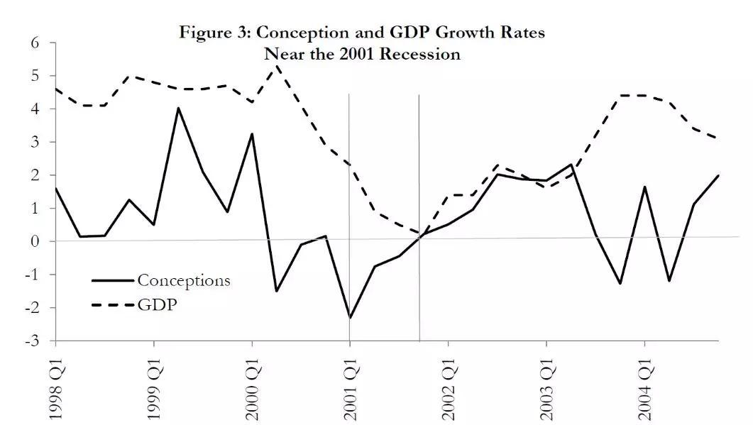 GDP年代_这28张图告诉你美国经济和股市的全貌