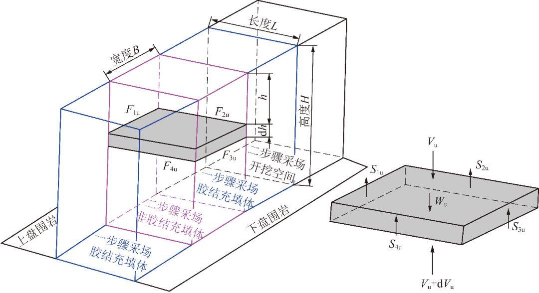 岩钉的原理_求解释玻璃钉漏斗的原理