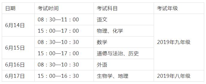 阜阳三区2019年中考考点公布!_考试