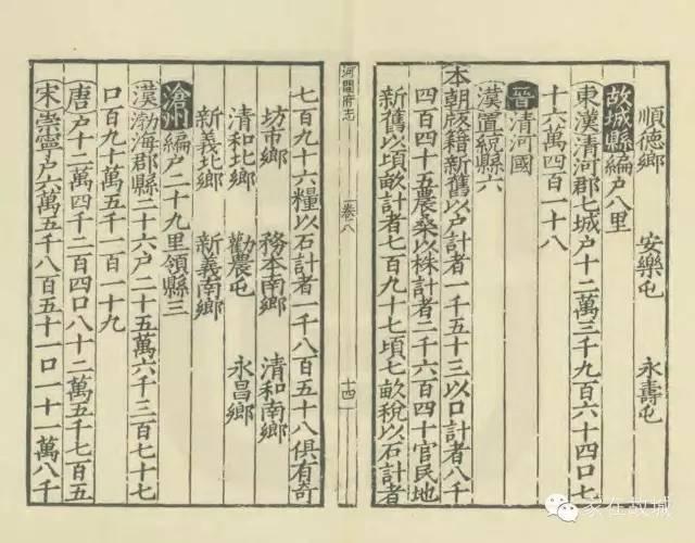 武城历年人口_武城二中(2)