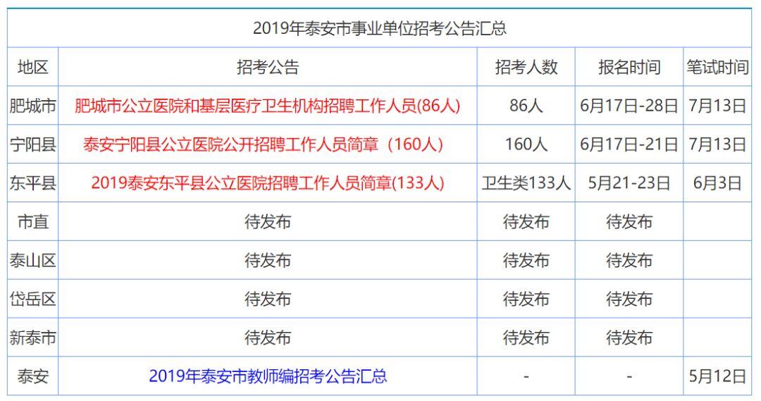 2019东营市垦利区事业单位招聘幼儿园教师简章(100人)