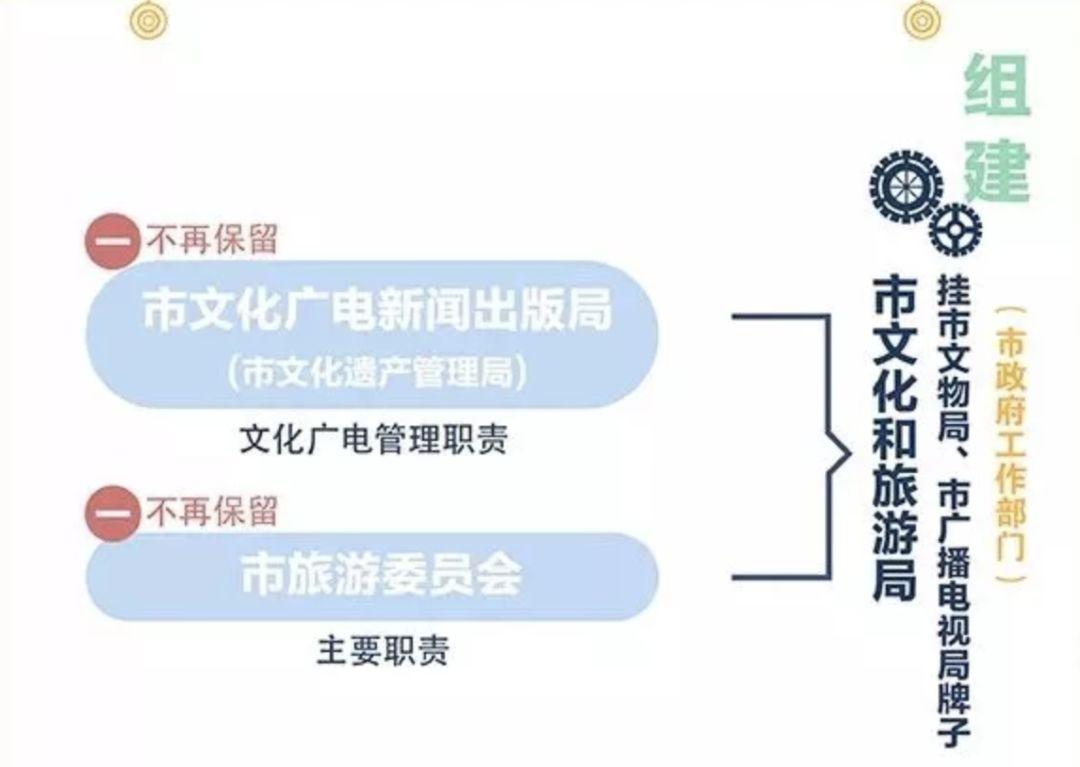 关于举办第四届全国导游大赛 南京选拨赛的通知