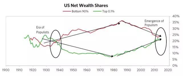 美国人均资产_美国人均收入地图