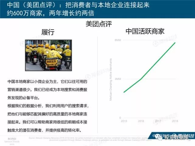 抽愺(j9i�_2019年互联网女皇趋势中文版报告