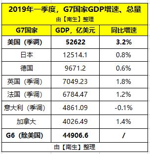 欧元一季度gdp_欧元区四季度GDP年率修正值符合预期 欧元短线上扬