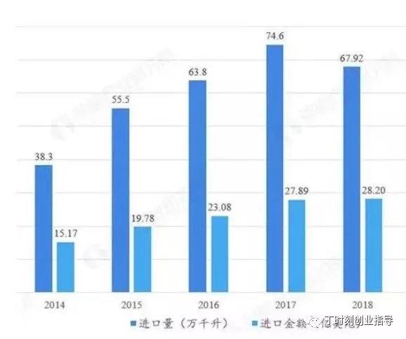 院桥镇2018年经济总量_2021年日历图片