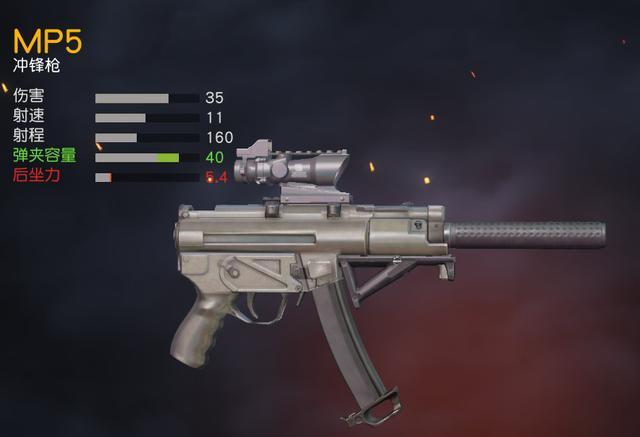 不得不承认,所有的射击类游戏中,都会有这三把枪!
