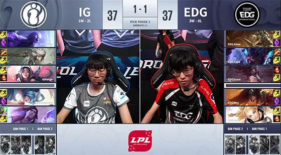 LOL-LPL:Theshy瑞兹输出爆炸 iG让一追二成功终结EDG三连胜