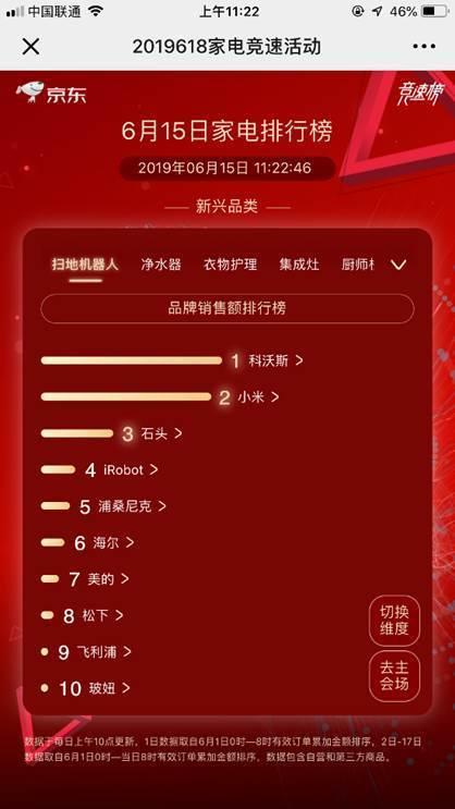 扫地机净水器热卖 小米或成京东618最大赢家
