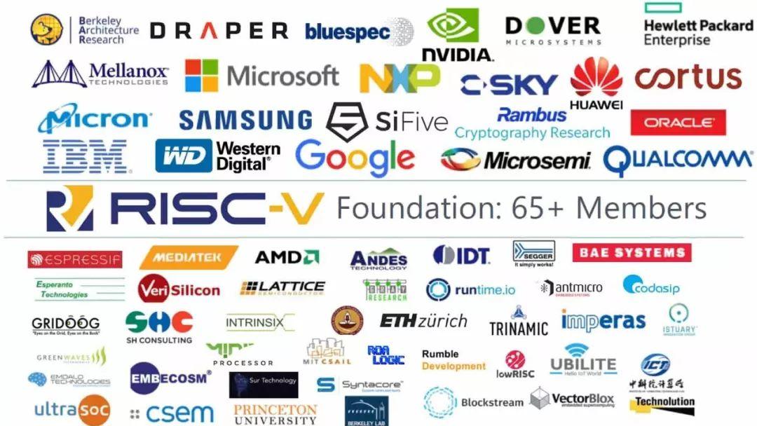图灵奖得主牵头推动芯片开源,清华伯克利成立RISC-V国际实验室