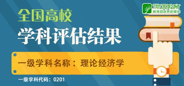 """中国大学最顶尖的""""经管类""""学科名单!当年高考的你填报了哪所呢?"""