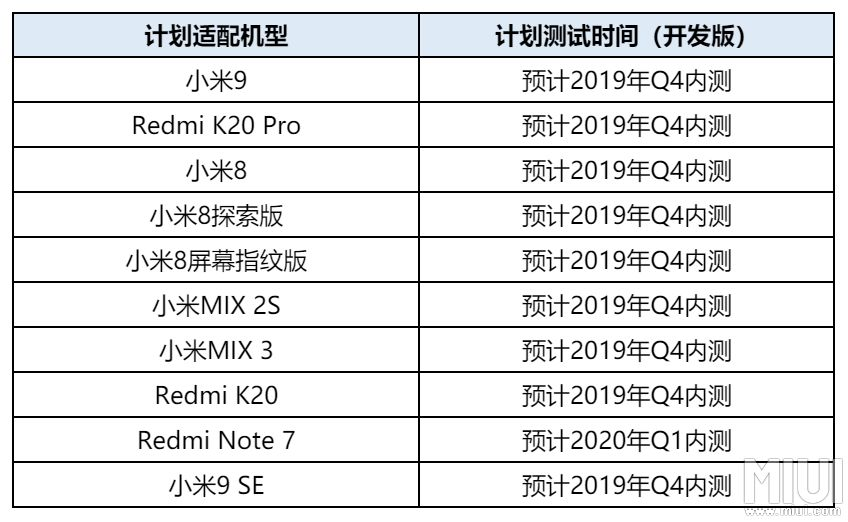 前沿】AndroidQ稳了!华为EMUI 10曝光小米公布适配时间_Pro