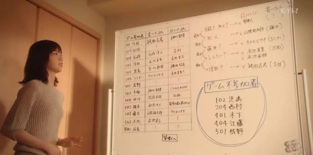 1046 号室