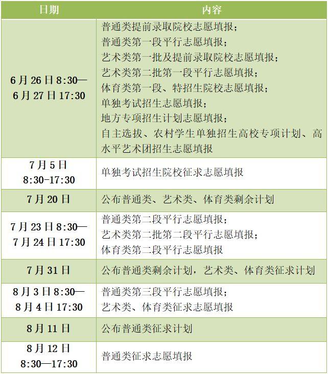 2019浙江高考志愿填报及录取日程确定 首轮志愿填报将于6月26-27日进行