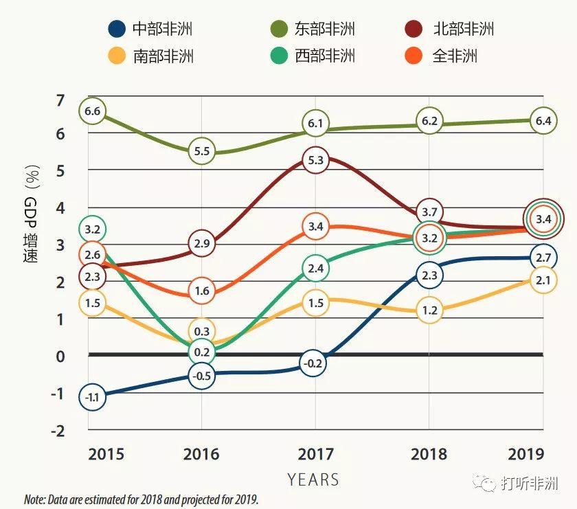 联合国gdp_联合国报告称今年中国GDP增速8.7
