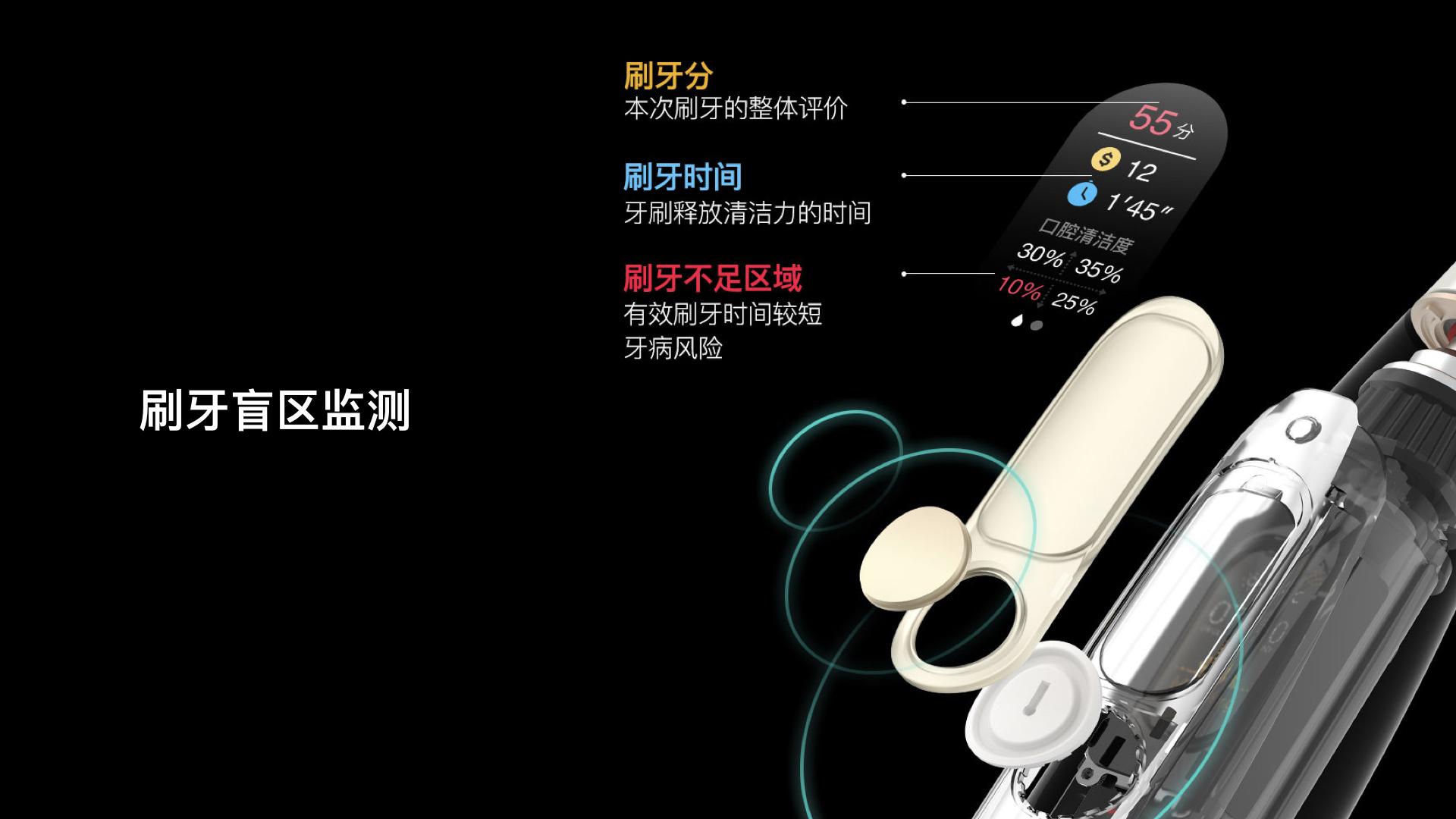 """小城青年比新中产更""""爱""""电动牙刷?618撬开下沉市场三要素"""