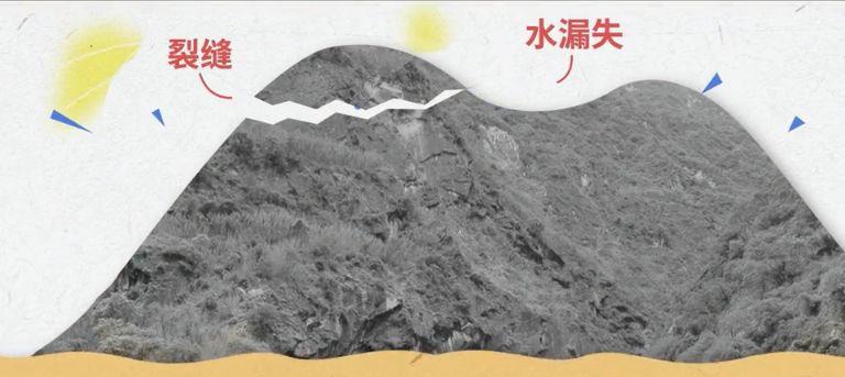 福建龙岩山体滑坡