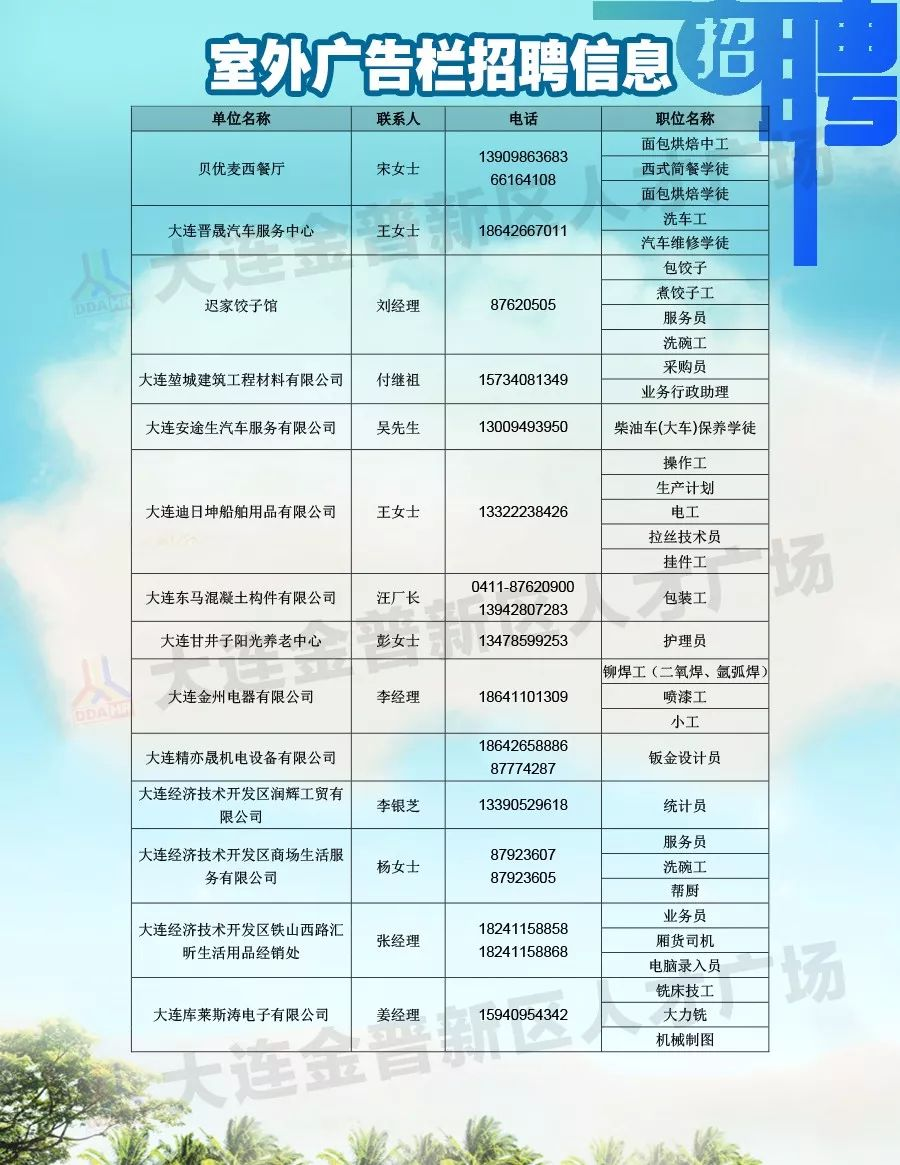 上海日结临时工兼职招聘_网上兼职教程_网赚小游戏