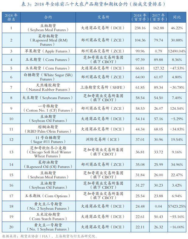 2018期货公司排行榜_中国期货公司排名2018 投资有哪些好机构可选