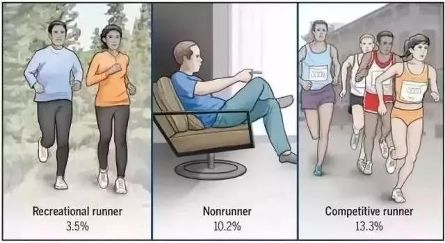 這個動作最傷膝蓋,你每天做的時間卻超過4小時