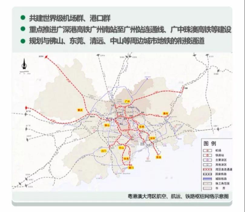 广州目标人口_广州各区人口图