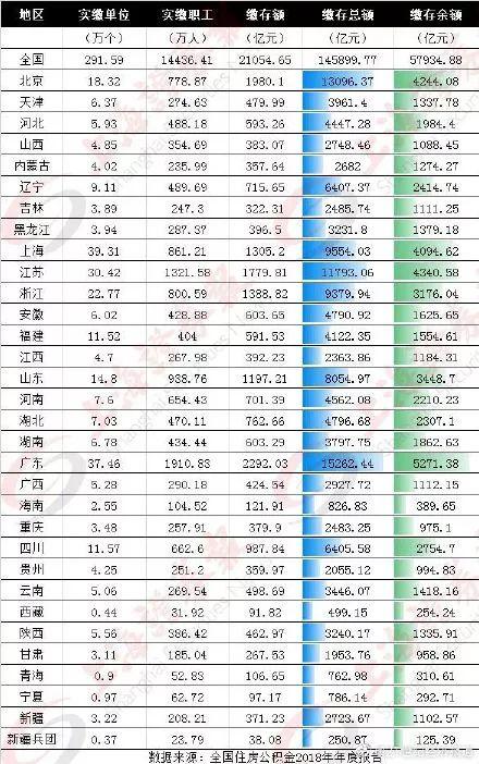 北京市的住房公积金基数是如何确定的?