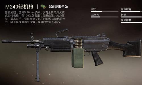 m16pw_m16a4上榜,而它能一枪爆头却被